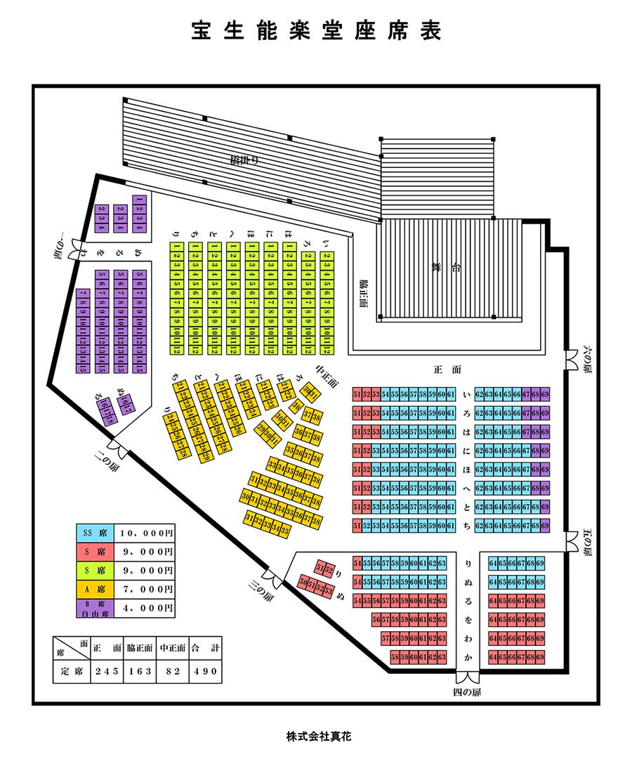 sheating chart:Hosho Noh Theater
